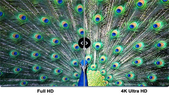 Full HD e 4k