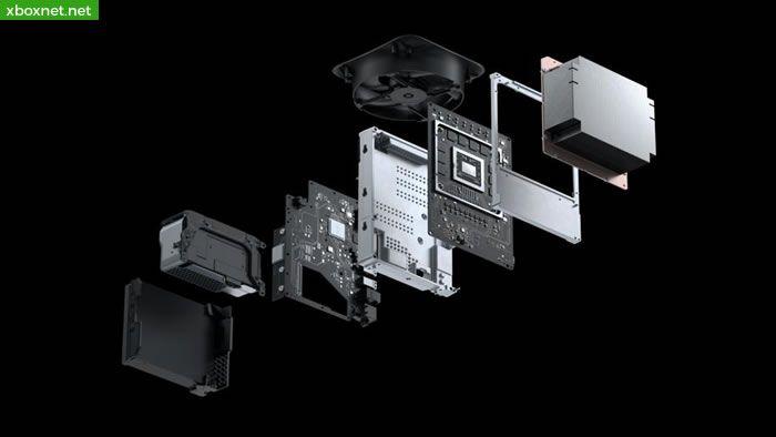 Especificações Xbox Series X